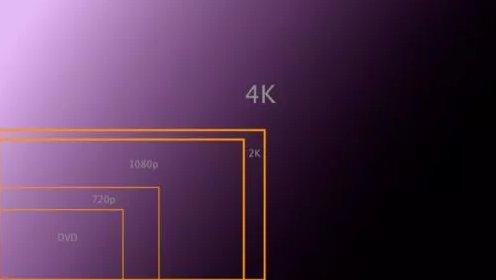 挑战人眼极限无穷尽!就算是8K分辨率依旧不是终点!