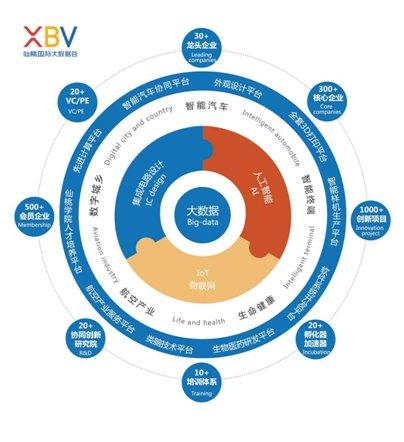 重庆市渝北区与ROOBO开启战略合作