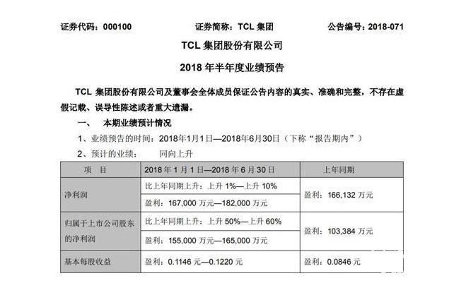 中国电视一哥无惧2000亿美元产品加征关税