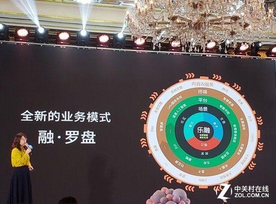 乐融推出全新业务模式 超级电视新品将于下半年发布
