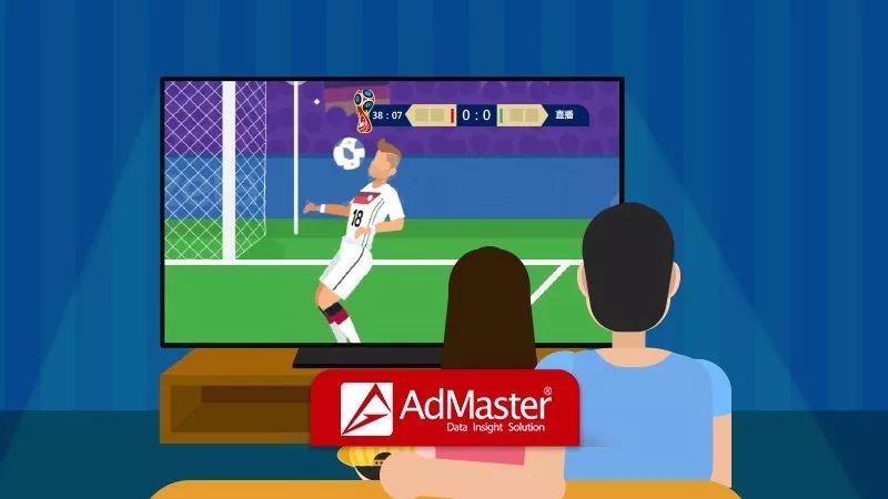 数读OTT|广告曝光量大增25%,数据揭秘2018世界杯大屏影响力
