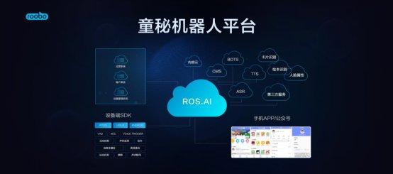 """AI赋能教育  ROOBO""""童秘""""平台及布丁迷你豆同期发布"""