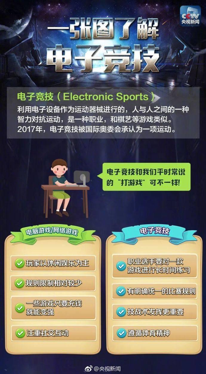 电子竞技为何入选亚运会?电子竞技没你想的那么简单!