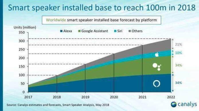 三星首款智能音箱Galaxy Home亮相:加持Bixby2.0系统