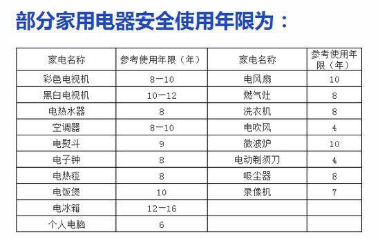 ZNDS周报|华为造电视依然成迷;索尼画谛电视国行版首发
