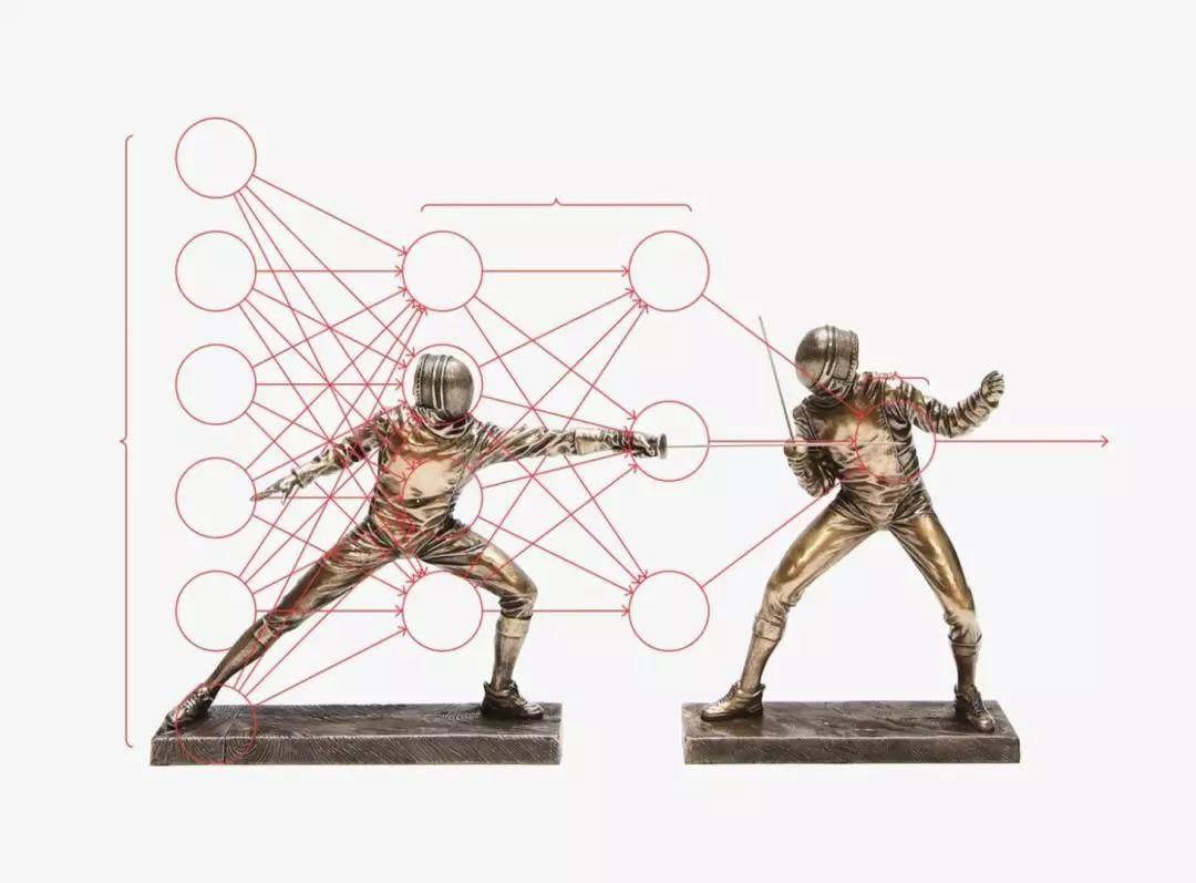 人工智能领域十项最具特色的成长性技术具体是什么?