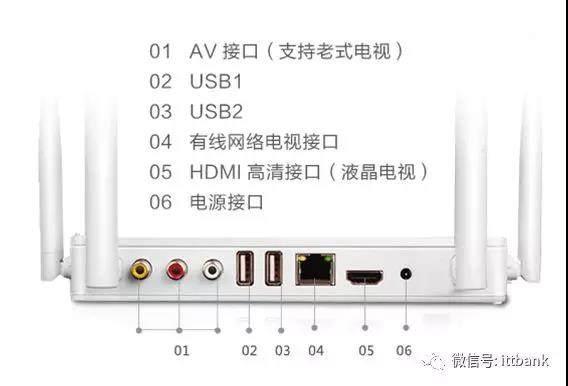 OTT盒子是什么?OTT盒子产业链全景图详解