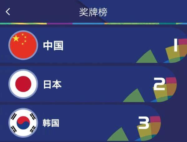 2018亚运会奖牌榜 如何观看2018雅加达亚运会直播?