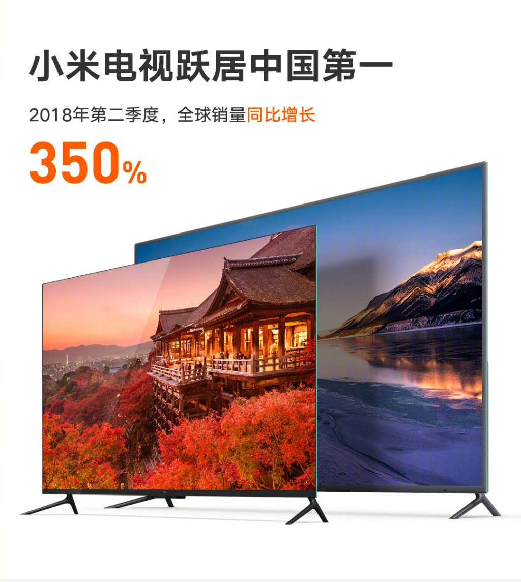小米电视2018Q2出货量中国第一 6月份总销量第一