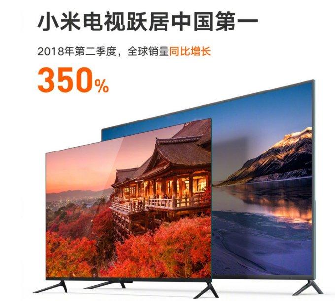 科技早报 坚果三款投影新品亮相;小米电视2018Q2出货量第一
