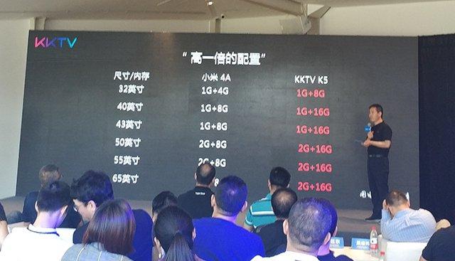 康佳结盟南方新媒体,KKTV K5系列电视新品发布