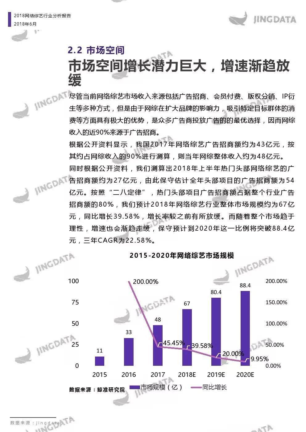 2018网络综艺行业报告发布:四大主流视频网站差异化发展