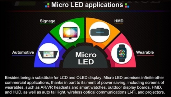 Micro LED并不适用于家用电视,可穿戴与虚拟显示设备更适合