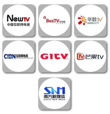 电视市场三分天下,电视业务未来该如何创新?