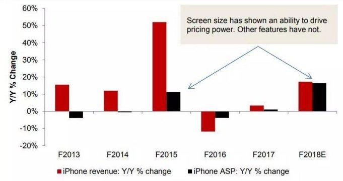 新iPhone价格过万,一台手机为何堪比一台电脑?-iPhonexs多少钱_-_热点资讯-苏宁优评网