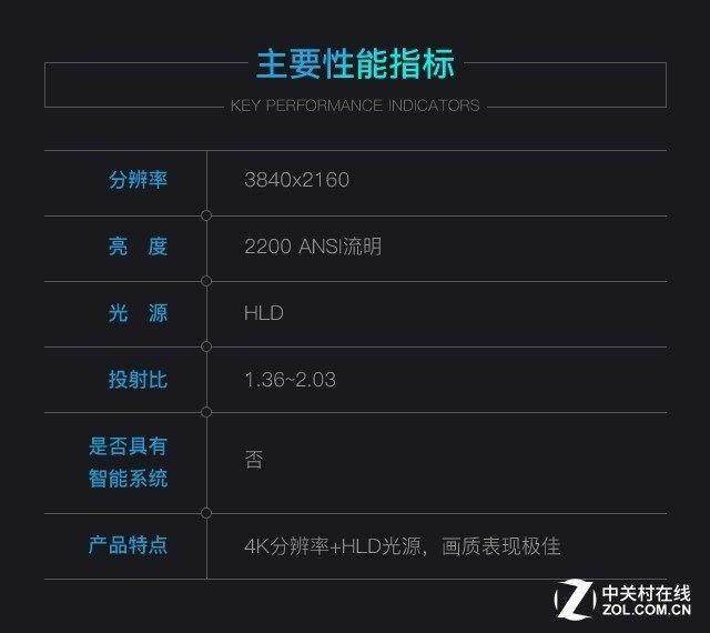 明基X12000H高端家庭影院投影机评测:独特HDR光源