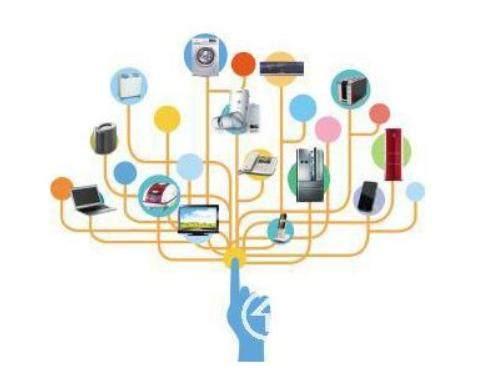 国产手机试水智能家居行业,联想、华为能超越小米吗?