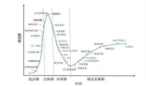 中国VR产业现状如何?一文带你了解VR发展史