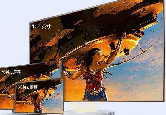 1080P激光电视加速淘汰 4K才是未来