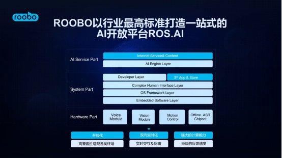 好未来发布全球首款英语教育机器人,与布丁携手打造行业标杆