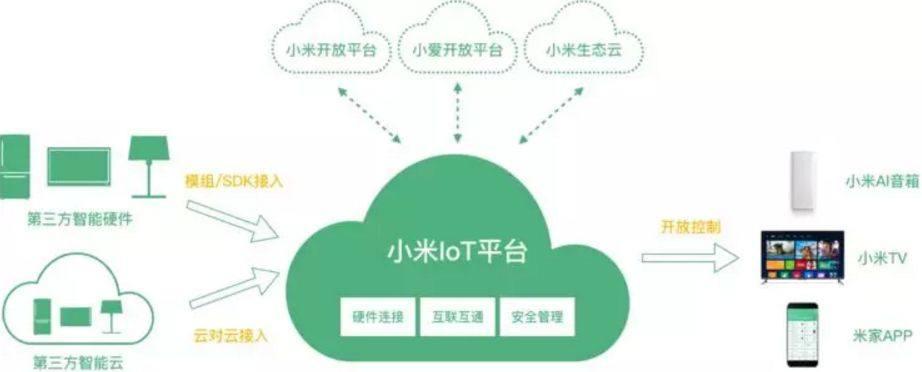 智能电视成IoT入口 谁会成为最后赢家_-_热点资讯-艾德百科网