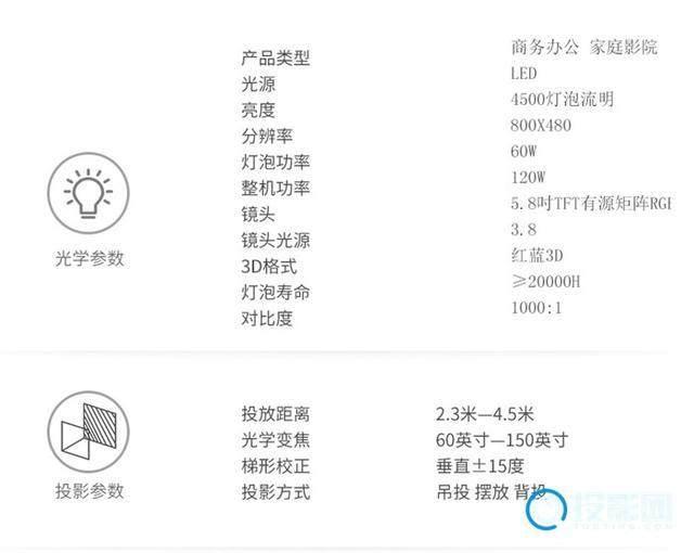 500元家用投影仪良心推荐,超便宜学生也能用的起!