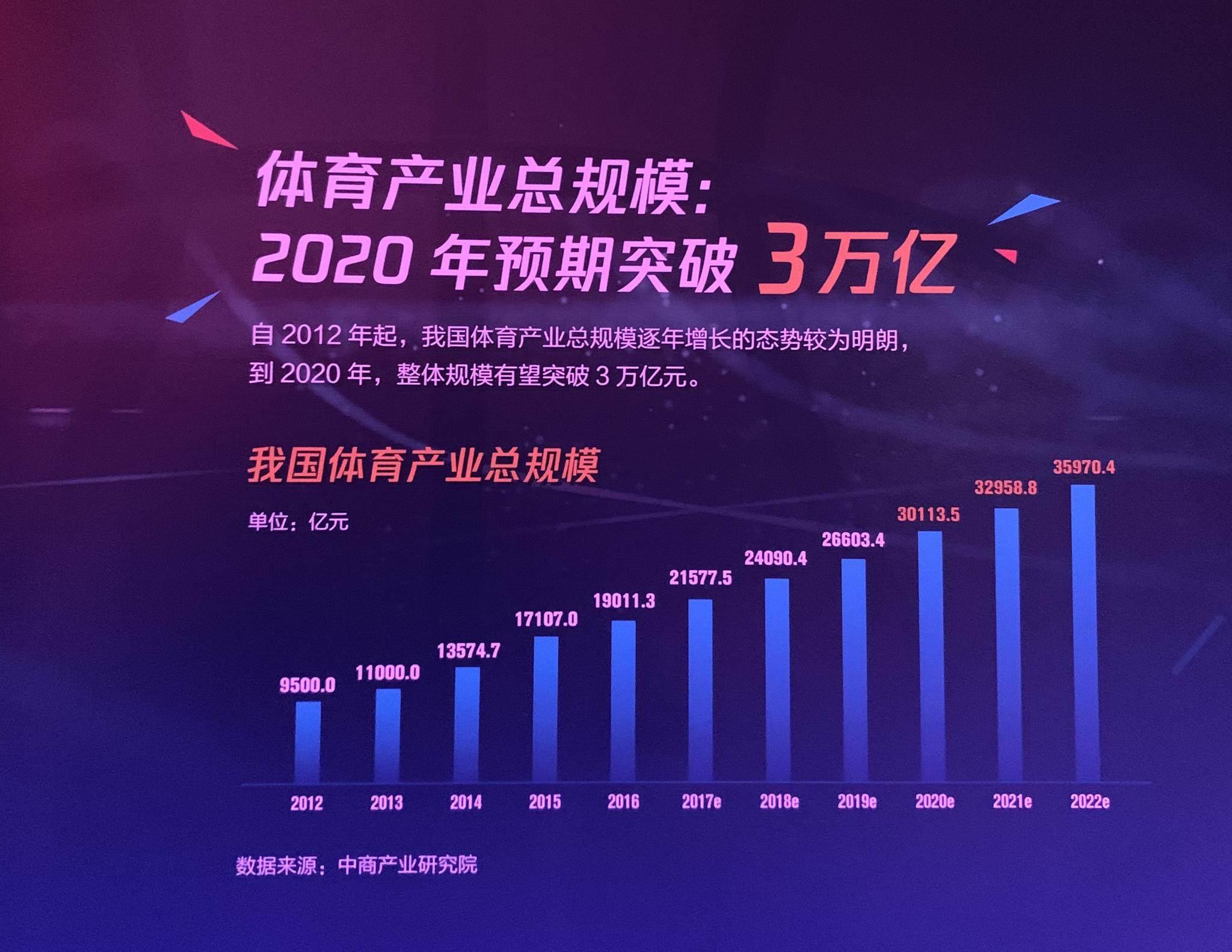 2019篮球世界杯将在中国举办 新一轮体育营销大战一触即发