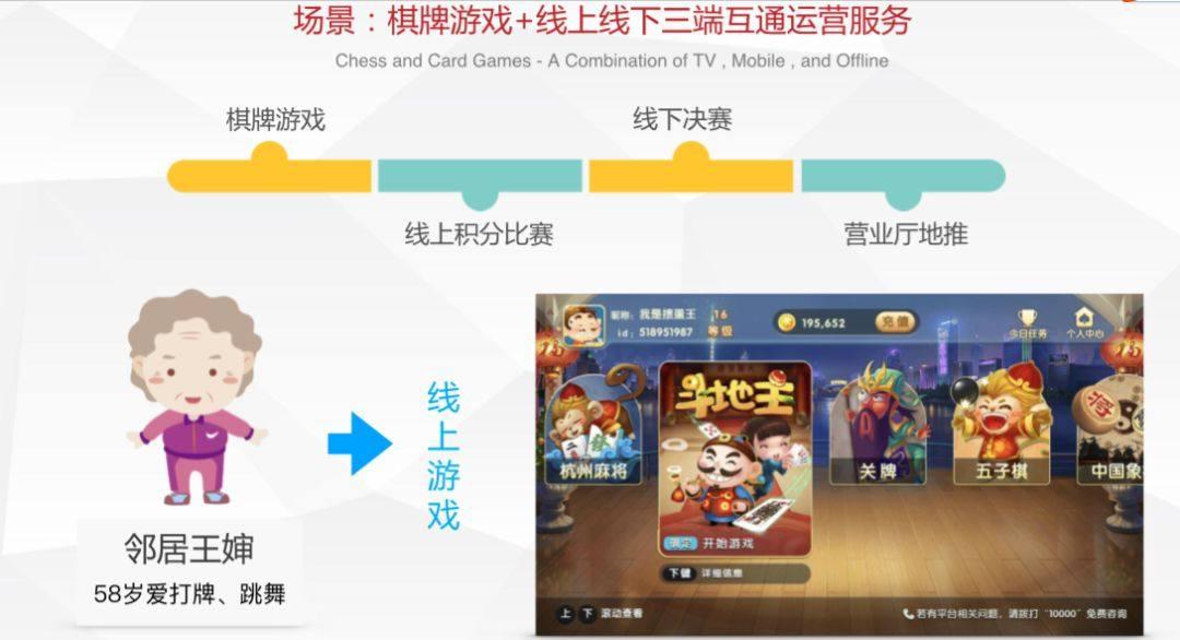 大屏用户规模不断扩大,游戏如何切入市场?