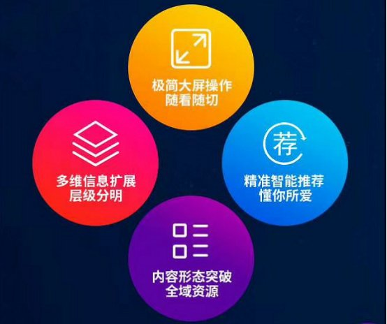 酷开7.0全视频交互电视系统发布,创维开启OTT2.0时代