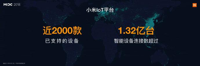 小米与宜家正式达成合作,智能照明产品将于12月上线