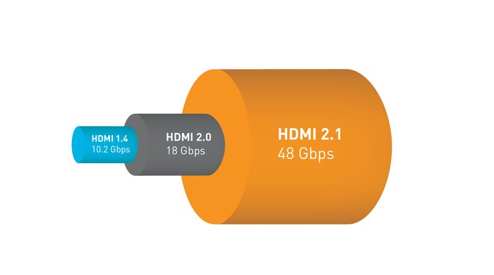 HDMI 2.1来了,8K电视正在路上-HDMI 2.1区别_-_热点资讯-苏宁优评网