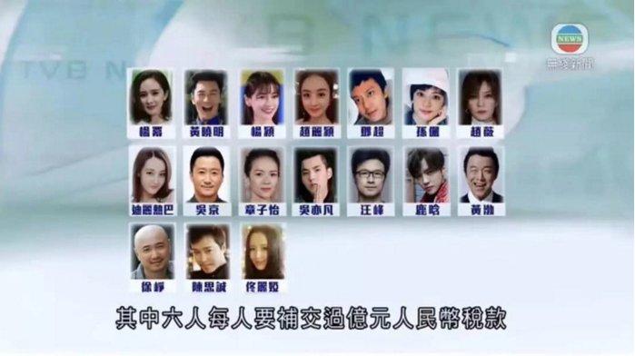 17名被约谈艺人名单曝光:杨幂、赵丽颖、迪丽热巴等均在列