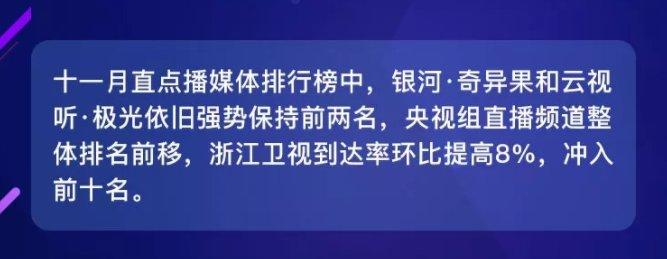 11月智能电视报告发布:智能电视点播高于直播