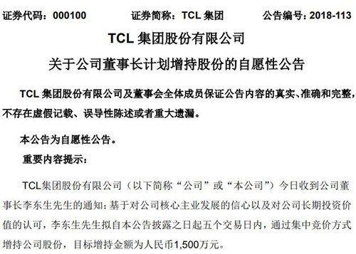 TCL集团发布公告:董事长李东生拟斥资1500万元增持公司股份