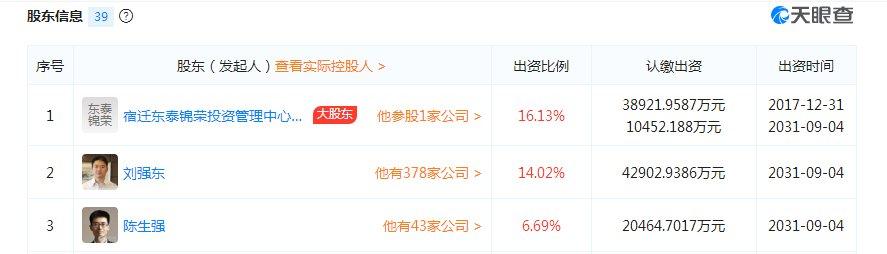 京东数科股权分配变更 刘强东降为第二股东