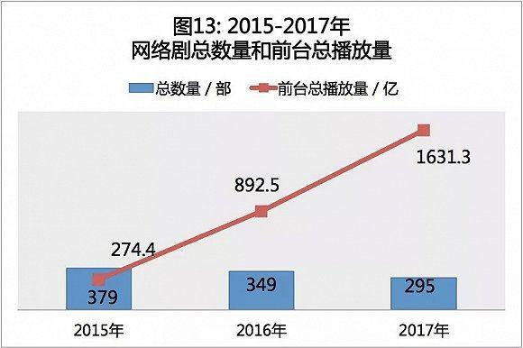湖南卫视2018年疲态尽显 绝地求生的路并不好走