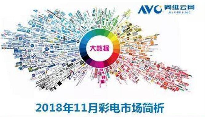 科技早报 2018年11月彩电市场报告;淘宝与B站达成战略合作