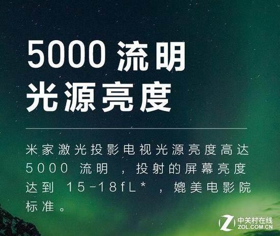 1080P激光电视已无优势 小米为何没推4K激光电视?_-_热点资讯-货源百科88网