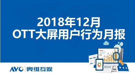 科技早报 12月OTT大屏用户行为报告;LG新型音箱将亮相CES