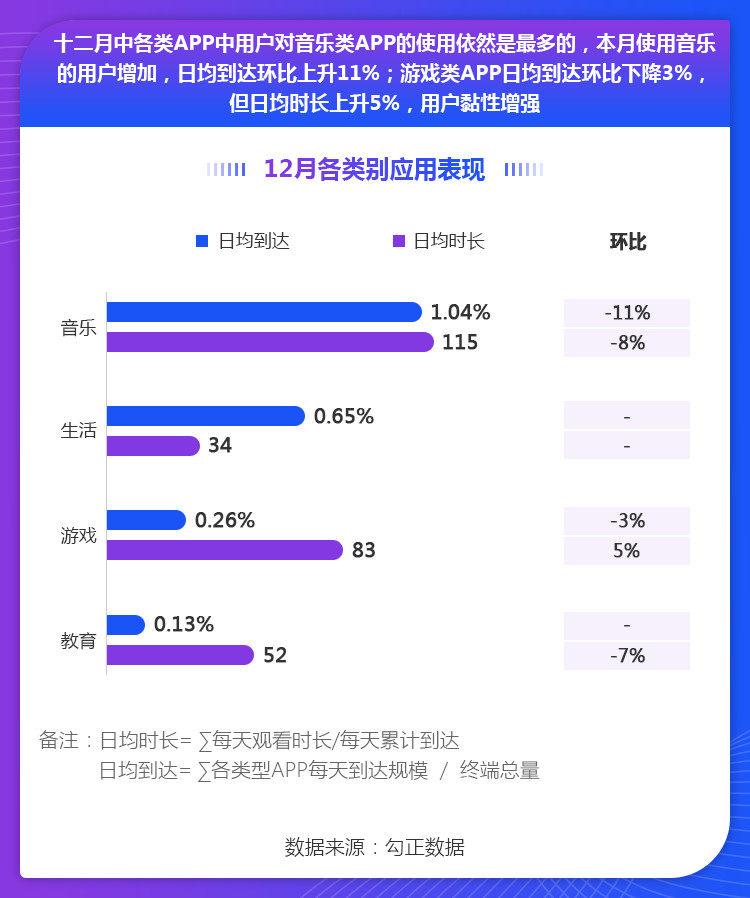 12月智能电视报告发布:幸福一家人获得直播收视第一
