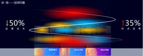 如何应对OTT庞大需求?虹领金4.0开启最in创新