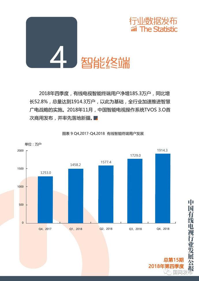 2018年第四季度中国有线电视行业发展报告:用户负增长加速