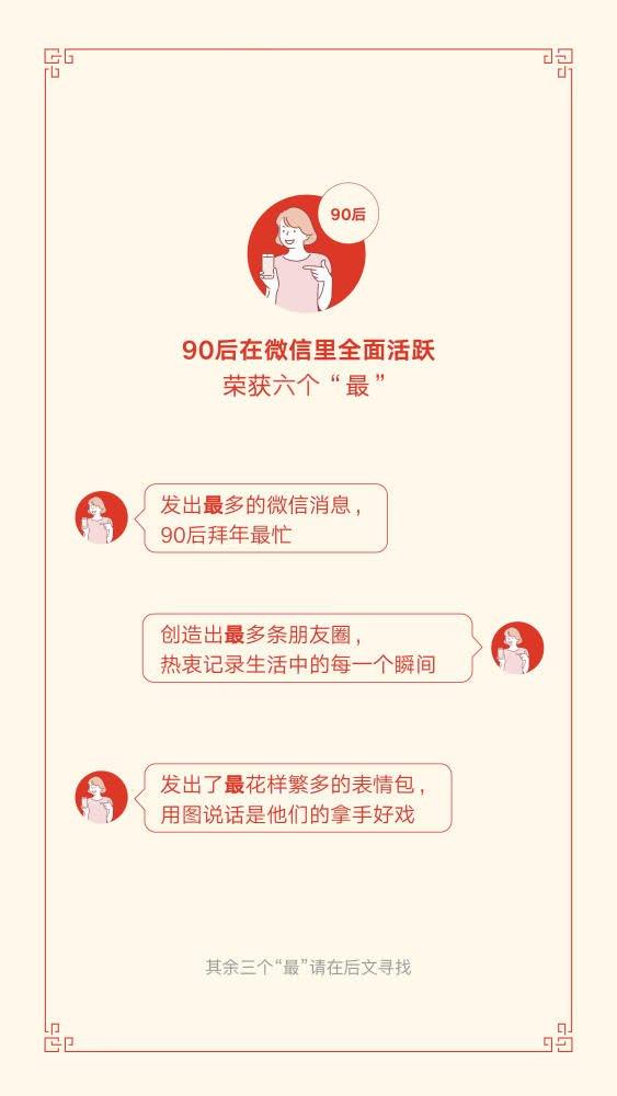 """春节微信数据报告发布:90后荣获六大""""最"""""""