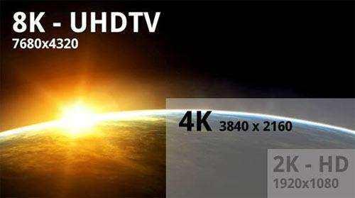 富士康超视堺8K项目接近完成 8K电视今年10月将在广州量产