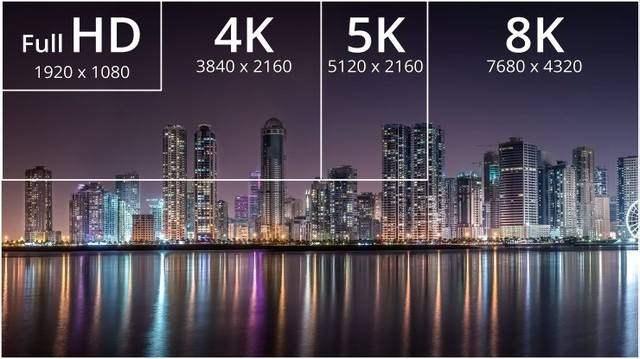 先让4K电视市场饱和 才有资格谈8K