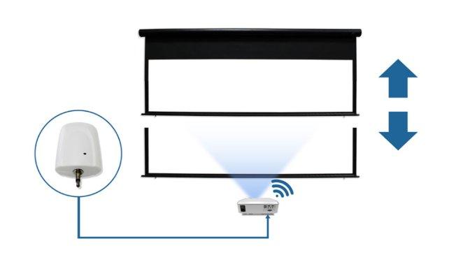 投影仪自动升降幕布怎么实现?一招教你投影仪与幕布无线同步
