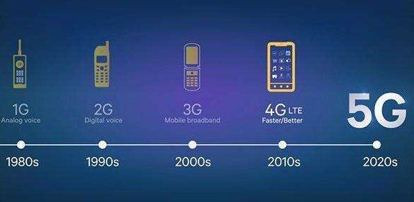 5G需要换手机换号吗?5G换手机不必换号