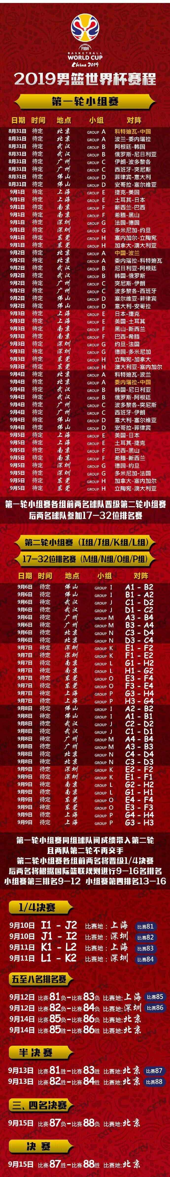 2019男篮世界杯完整赛程公布 中国男篮赛程时间表一览