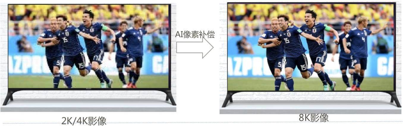 夏普80英寸8K电视详解:欢迎来到8K新视界