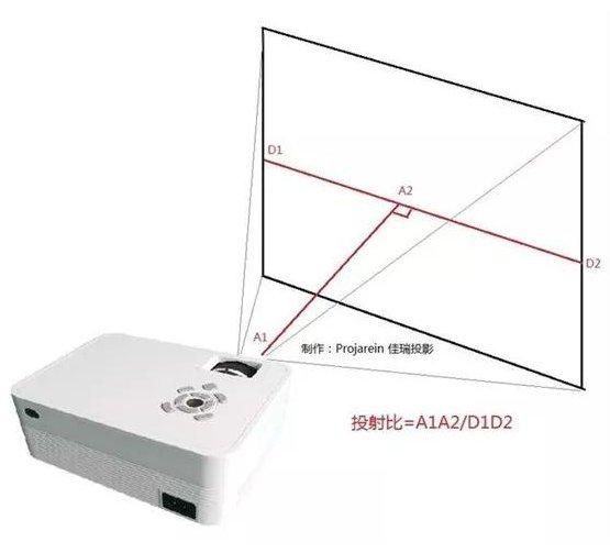 激光电视到底是什么?详解激光电视那点事儿